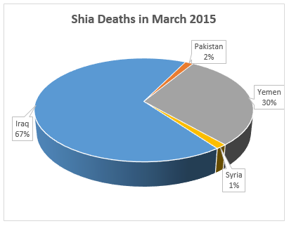 Shia Death_March3D