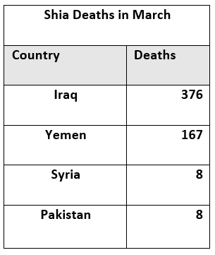 Shia Death_March_1