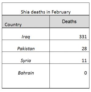 ShiaRightsWatch.org_February_4
