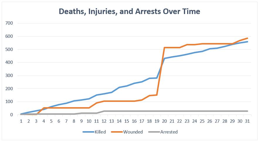 Shia_death_injuries_Arrest_March2015