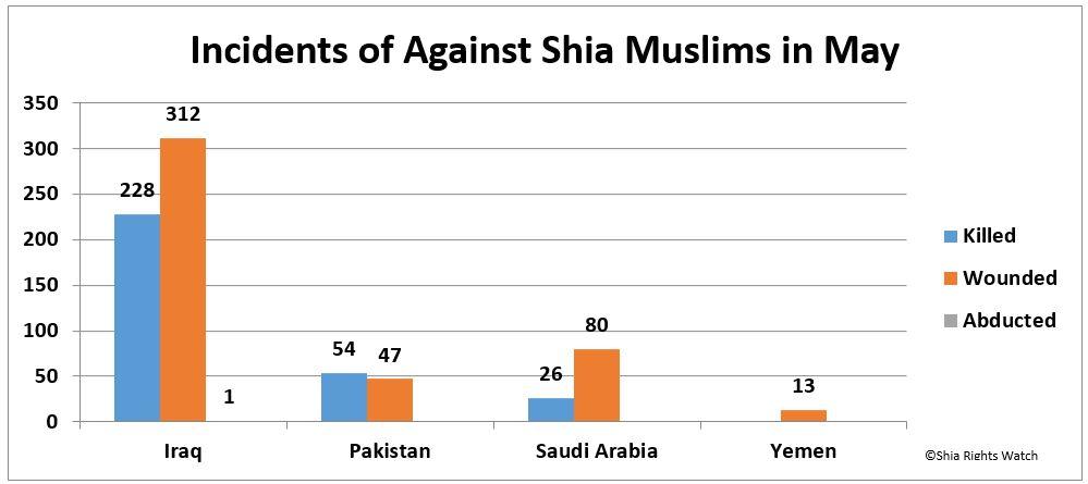 Incident_Against_Shia_Muslim_1