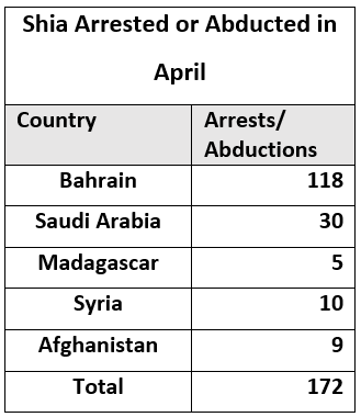 shia rights watch_Abducted_2015T
