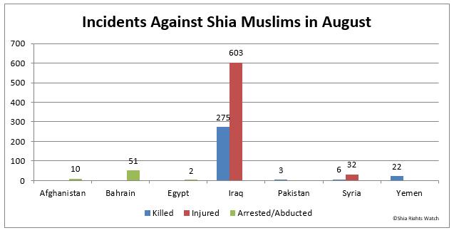 ShiaRightsWatch_Antishiism_2