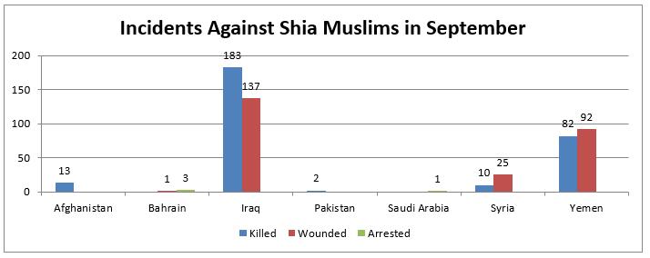 ShiaRightsWatch_Sept3