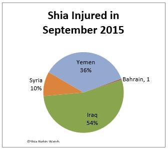 ShiaRightsWatch_Sept5